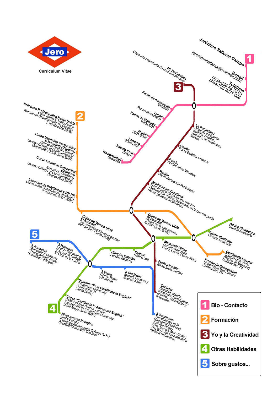 cv-linea-metro-original